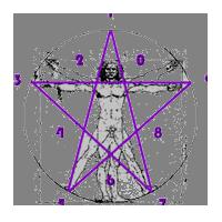 Numerologie und Pentalogie